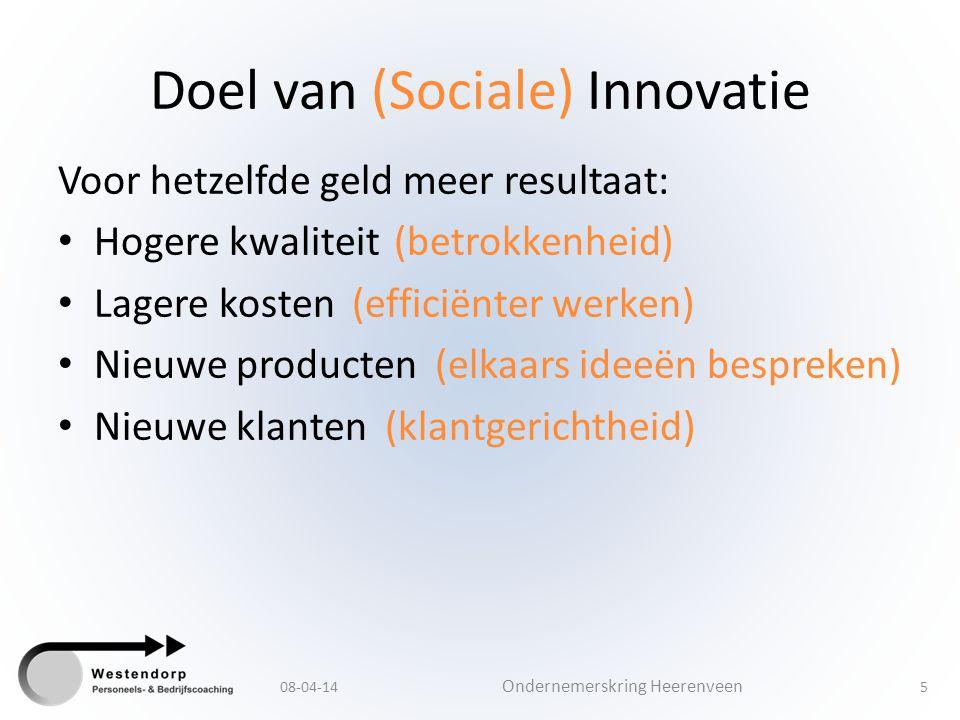 Doel van (Sociale) Innovatie