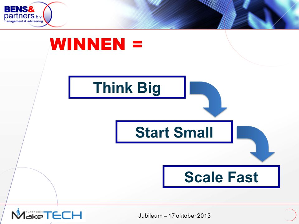 WINNEN = Think Big Start Small Scale Fast