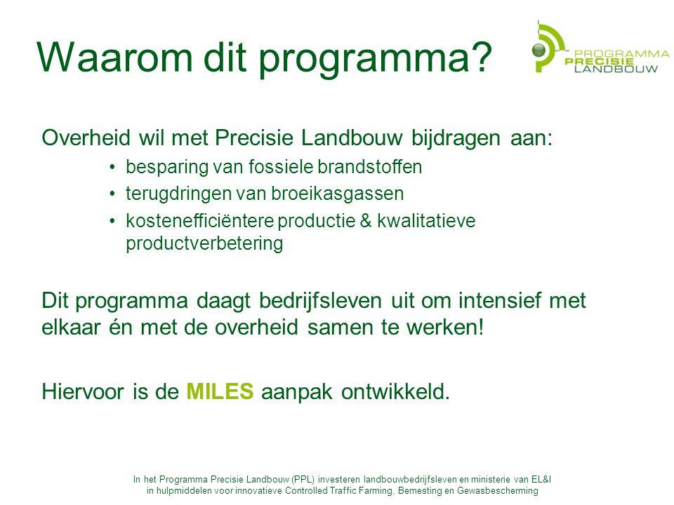 Waarom dit programma Overheid wil met Precisie Landbouw bijdragen aan: besparing van fossiele brandstoffen.