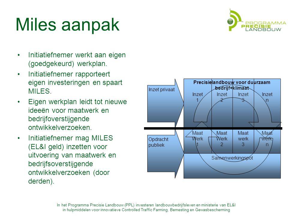 Precisielandbouw voor duurzaam bedrijf+klimaat