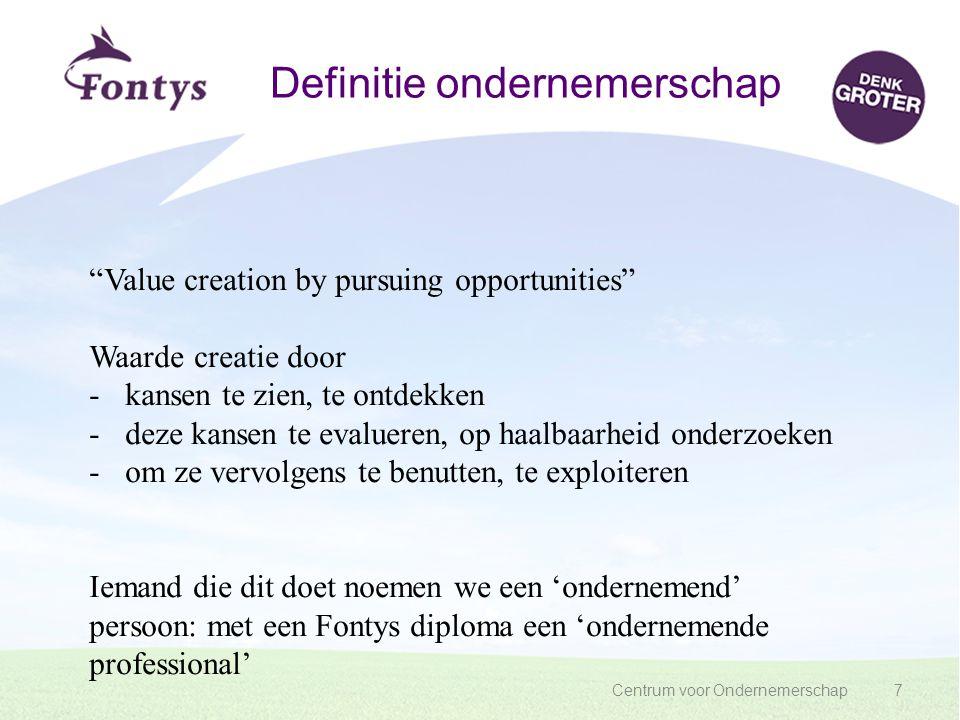 Definitie ondernemerschap