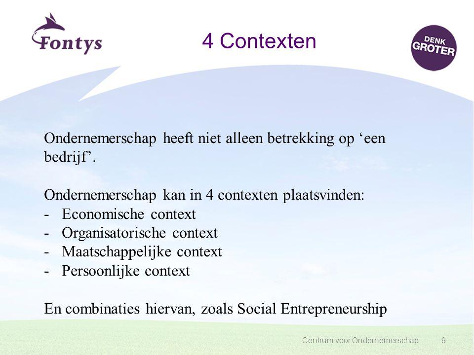 4-4-2017 4 Contexten. Ondernemerschap heeft niet alleen betrekking op 'een bedrijf'. Ondernemerschap kan in 4 contexten plaatsvinden: