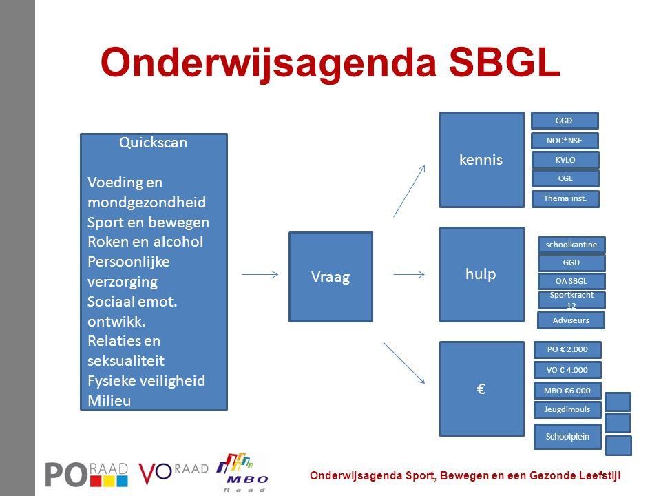 Onderwijsagenda SBGL Quickscan kennis Voeding en mondgezondheid