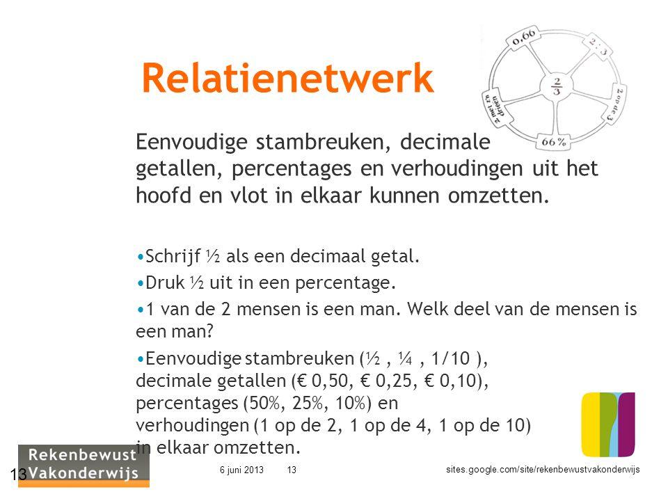 Relatienetwerk Eenvoudige stambreuken, decimale getallen, percentages en verhoudingen uit het hoofd en vlot in elkaar kunnen omzetten.