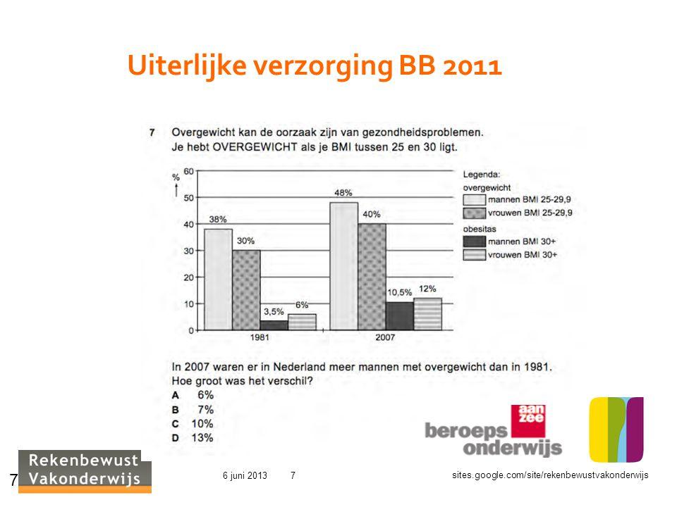 Uiterlijke verzorging BB 2011