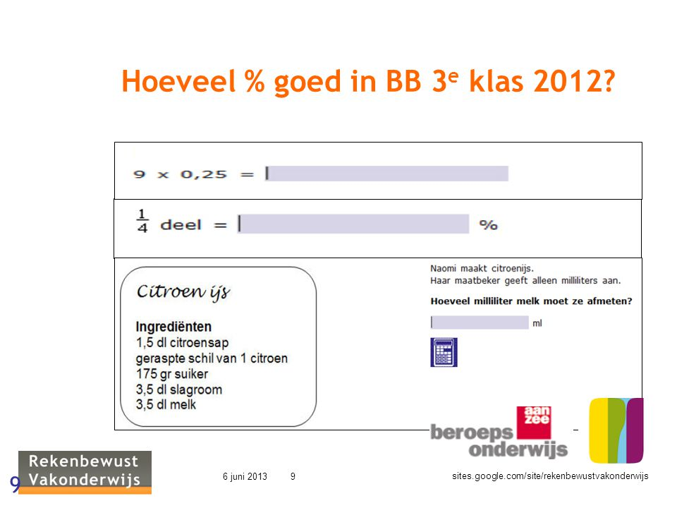 Hoeveel % goed in BB 3e klas 2012