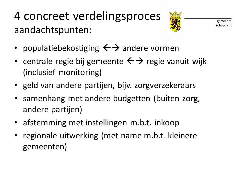 4 concreet verdelingsproces aandachtspunten: