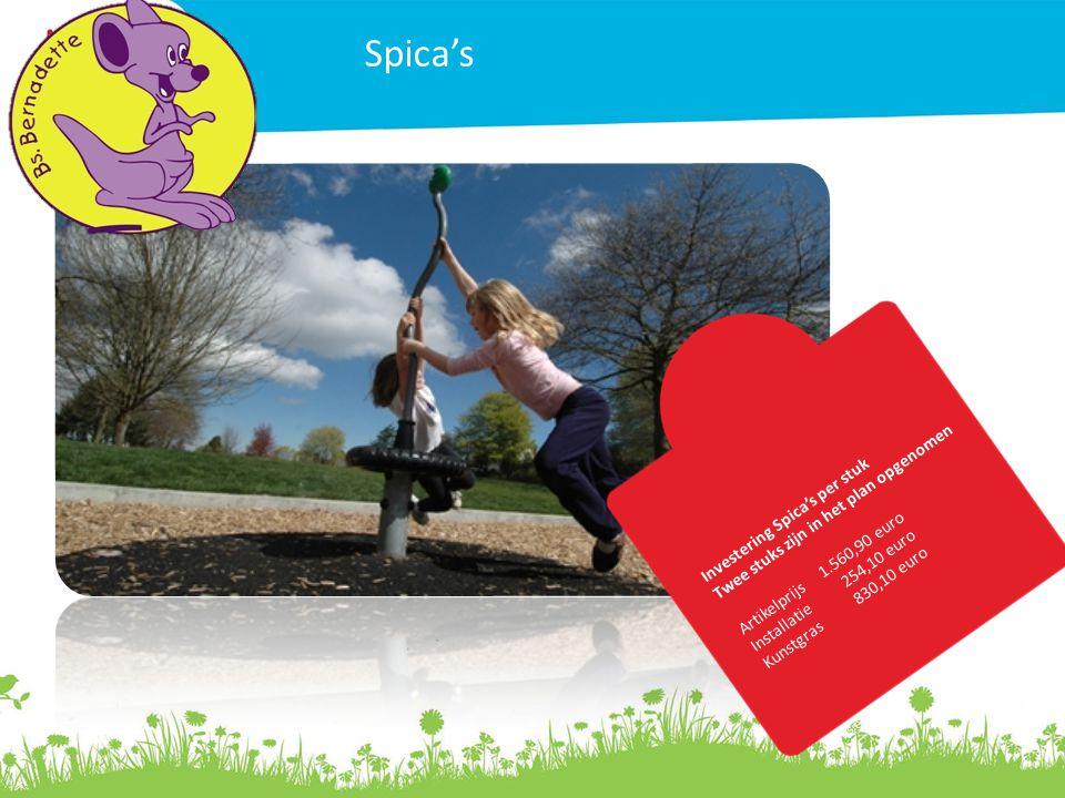 Spica's Twee stuks zijn in het plan opgenomen