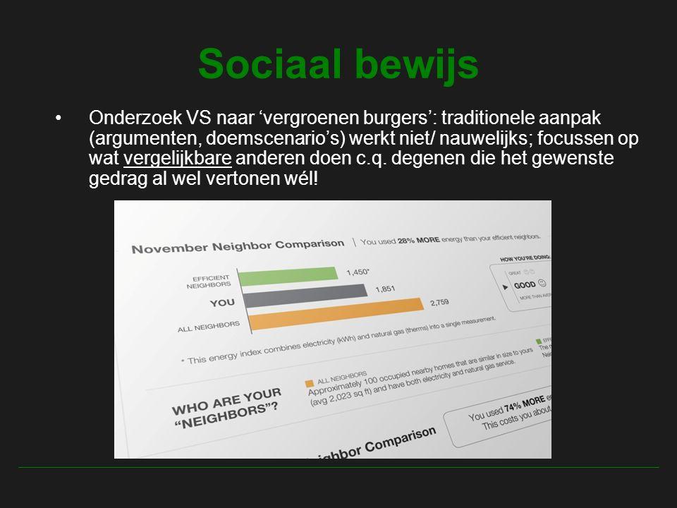 Sociaal bewijs