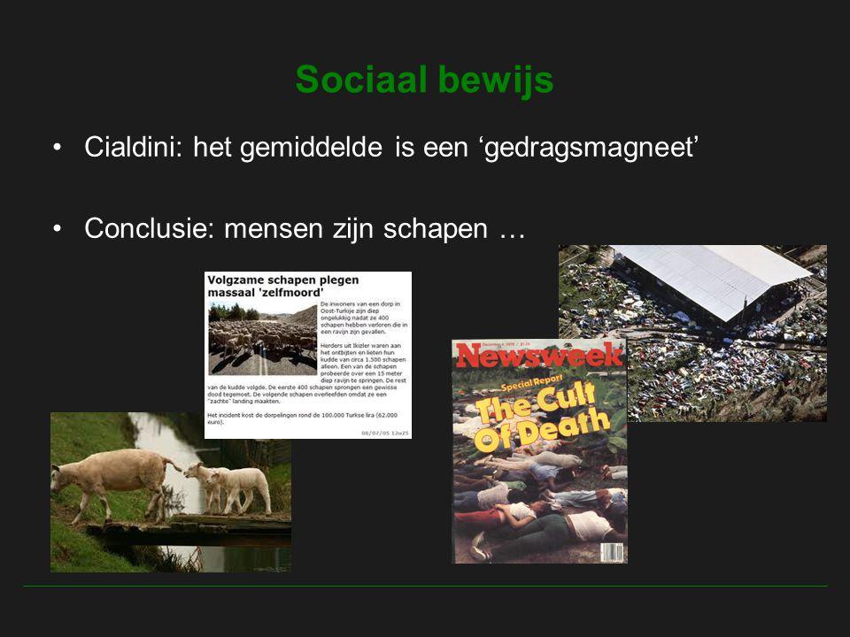 Sociaal bewijs Cialdini: het gemiddelde is een 'gedragsmagneet'