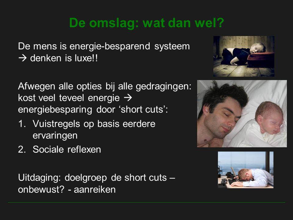 De omslag: wat dan wel De mens is energie-besparend systeem  denken is luxe!!
