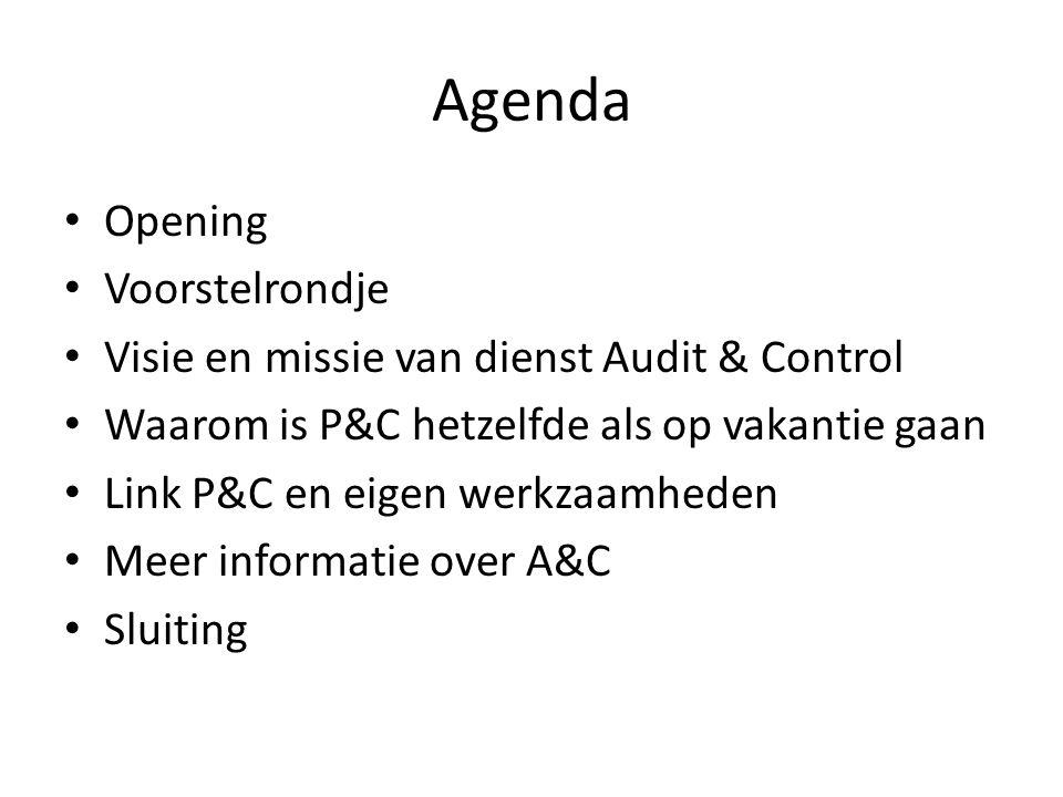 Agenda Opening Voorstelrondje