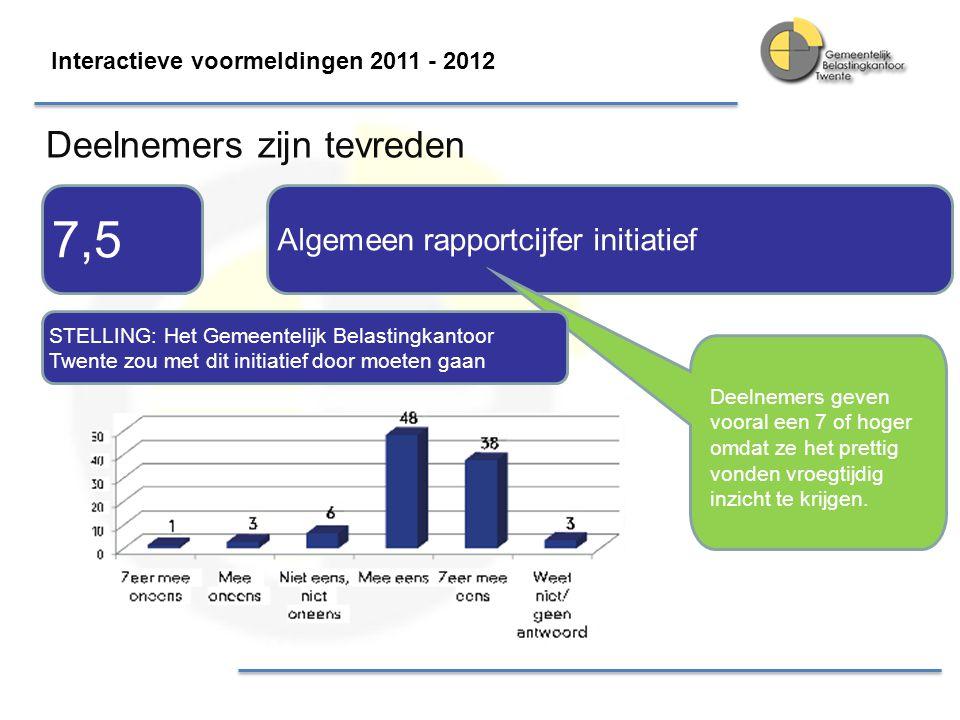 7,5 Deelnemers zijn tevreden Algemeen rapportcijfer initiatief