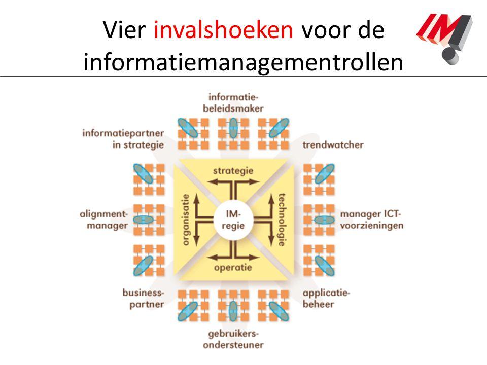 Vier invalshoeken voor de informatiemanagementrollen