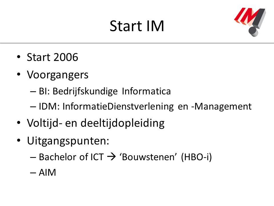 Start IM Start 2006 Voorgangers Voltijd- en deeltijdopleiding