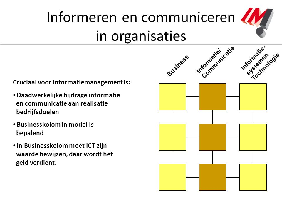 Informeren en communiceren in organisaties