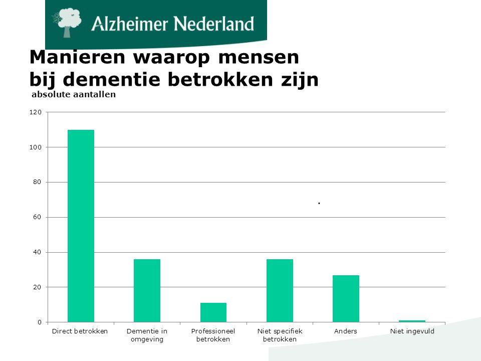Manieren waarop mensen bij dementie betrokken zijn absolute aantallen .
