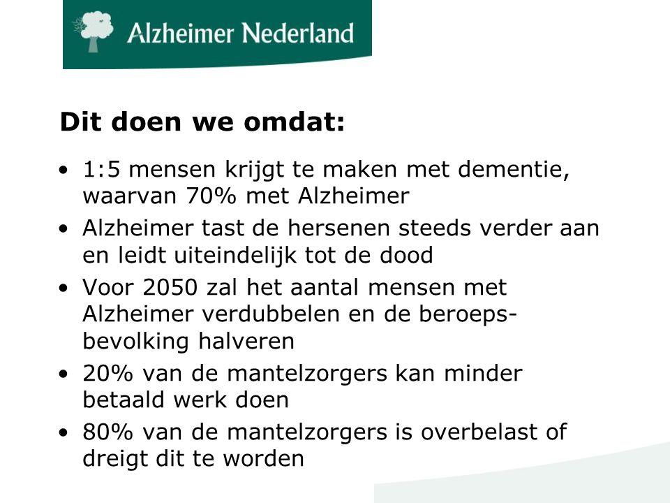 Dit doen we omdat: 1:5 mensen krijgt te maken met dementie, waarvan 70% met Alzheimer.