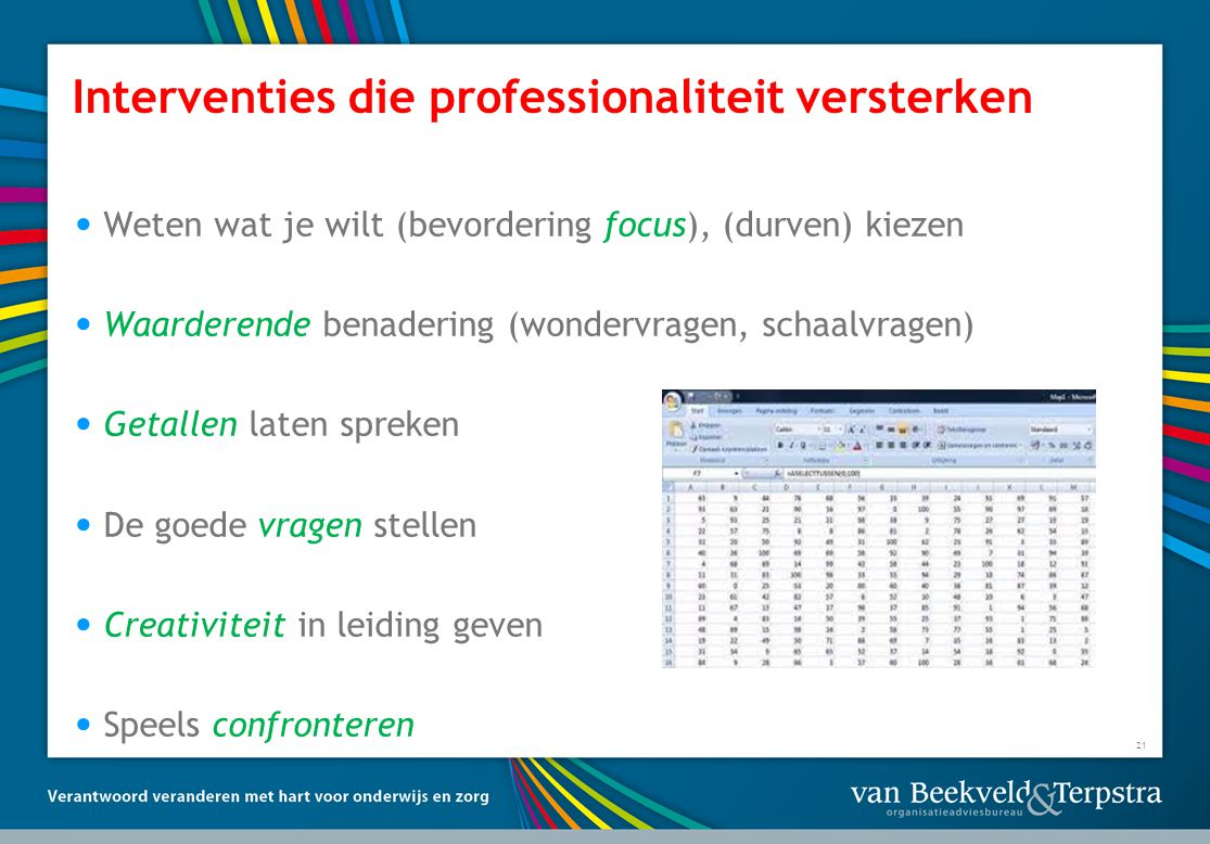 Interventies die professionaliteit versterken