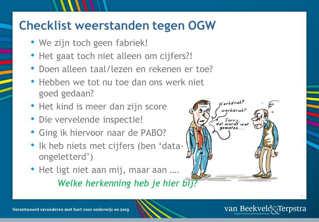 Checklist weerstanden tegen OGW