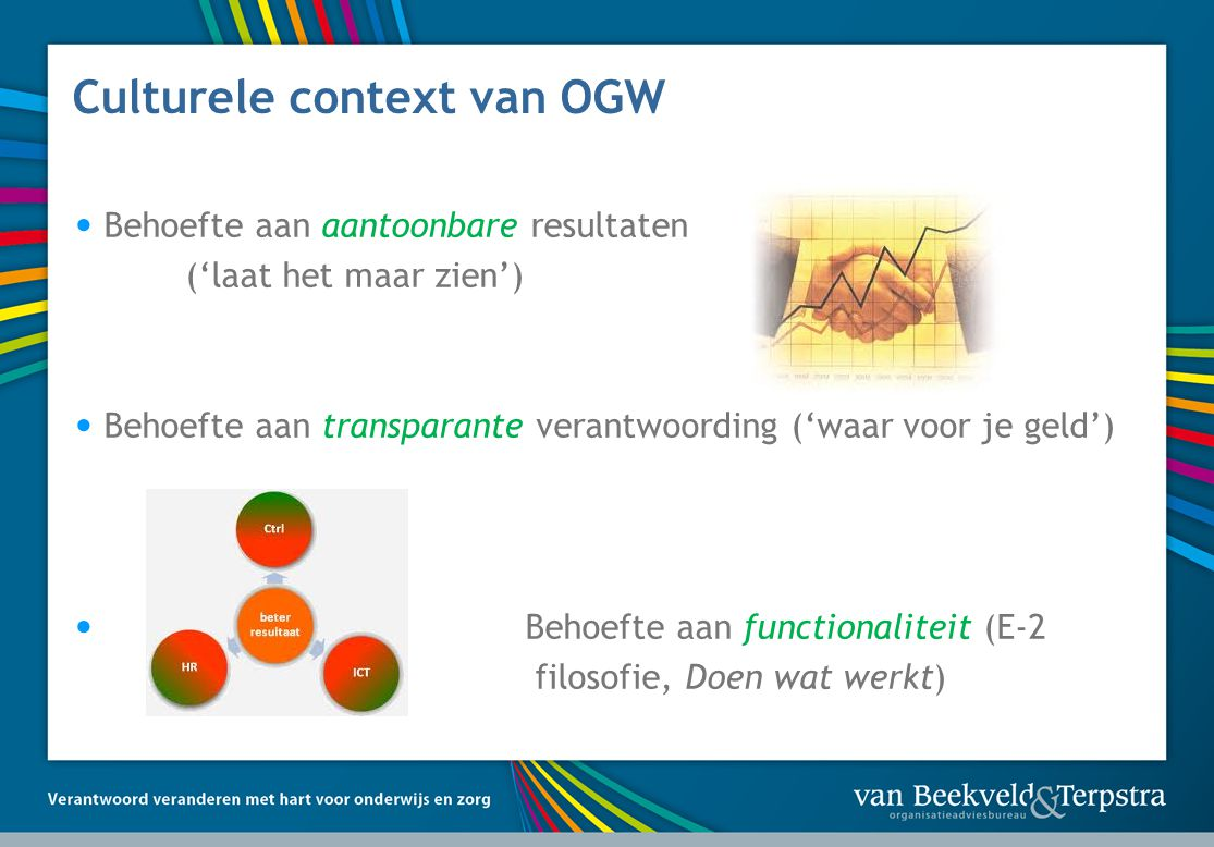 Culturele context van OGW