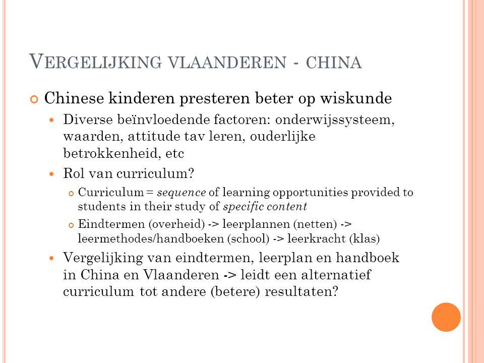 Vergelijking vlaanderen - china