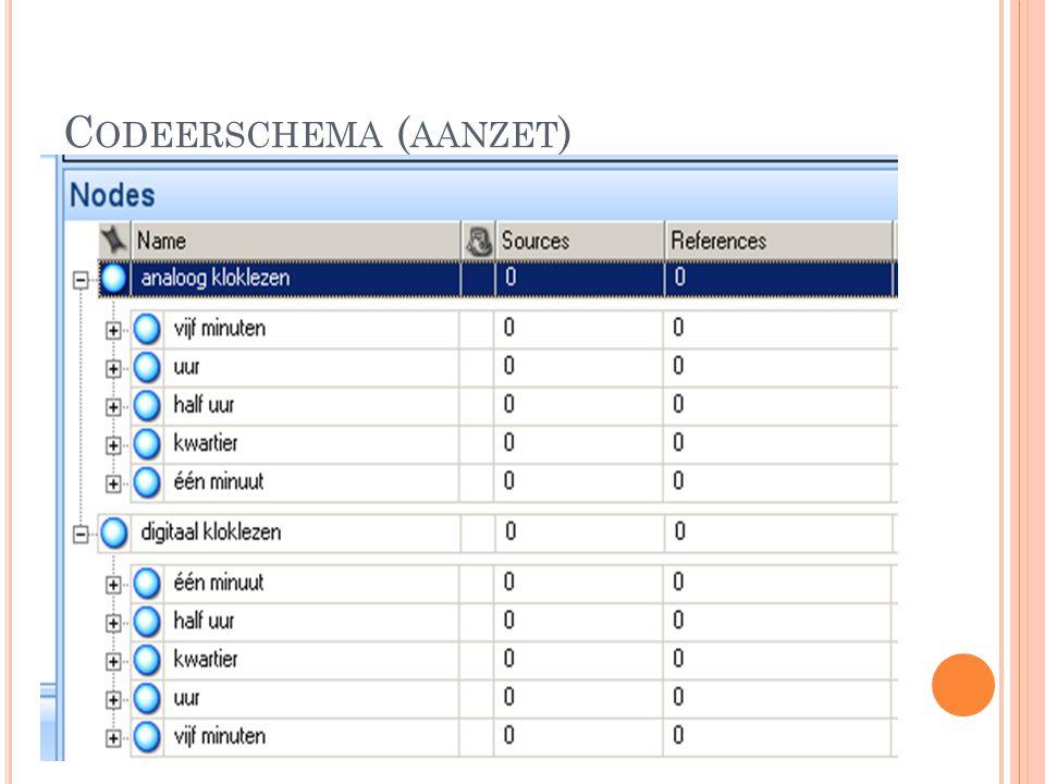 Codeerschema (aanzet)