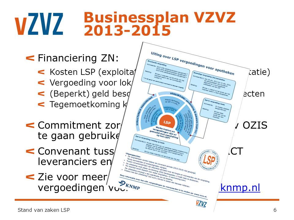 Businessplan VZVZ 2013-2015 Financiering ZN: