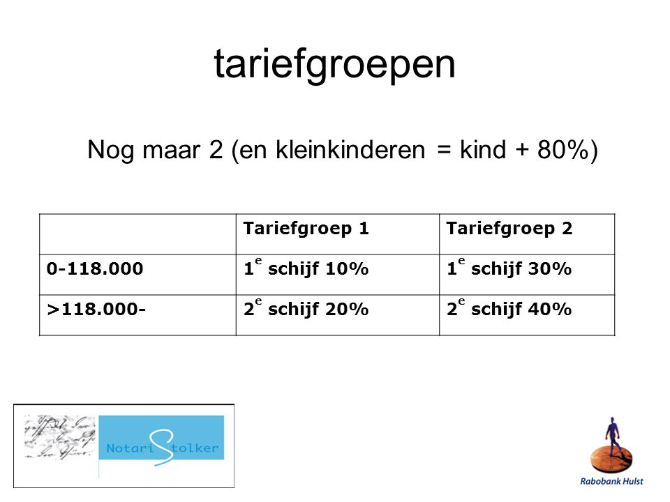 tariefgroepen Nog maar 2 (en kleinkinderen = kind + 80%) Tariefgroep 1