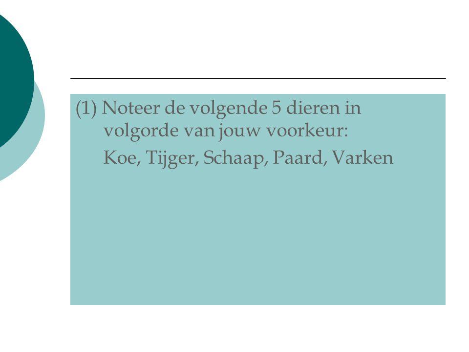 (1) Noteer de volgende 5 dieren in volgorde van jouw voorkeur: