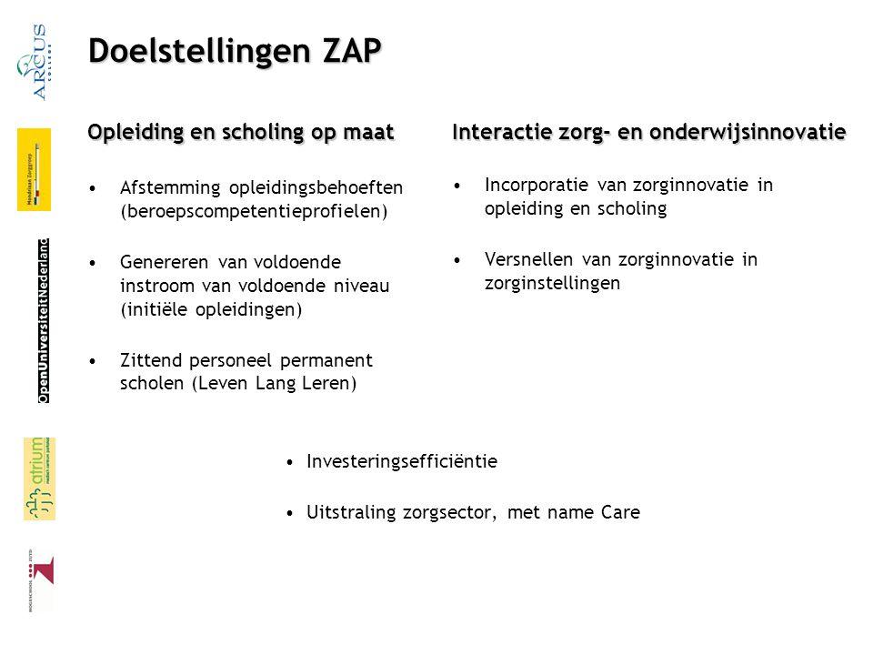 Doelstellingen ZAP Opleiding en scholing op maat