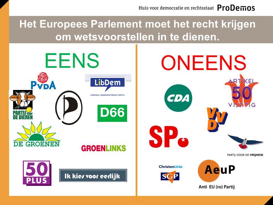 Het Europees Parlement moet het recht krijgen om wetsvoorstellen in te dienen.