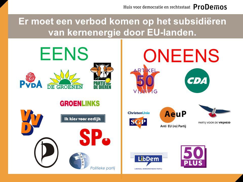 Er moet een verbod komen op het subsidiëren van kernenergie door EU-landen.