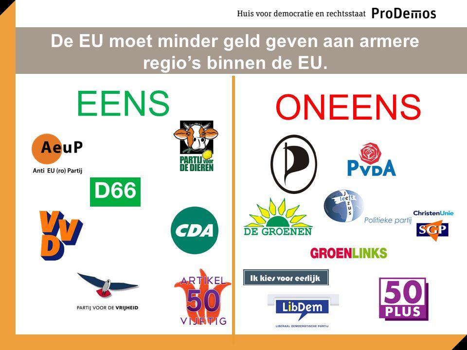 De EU moet minder geld geven aan armere regio's binnen de EU.