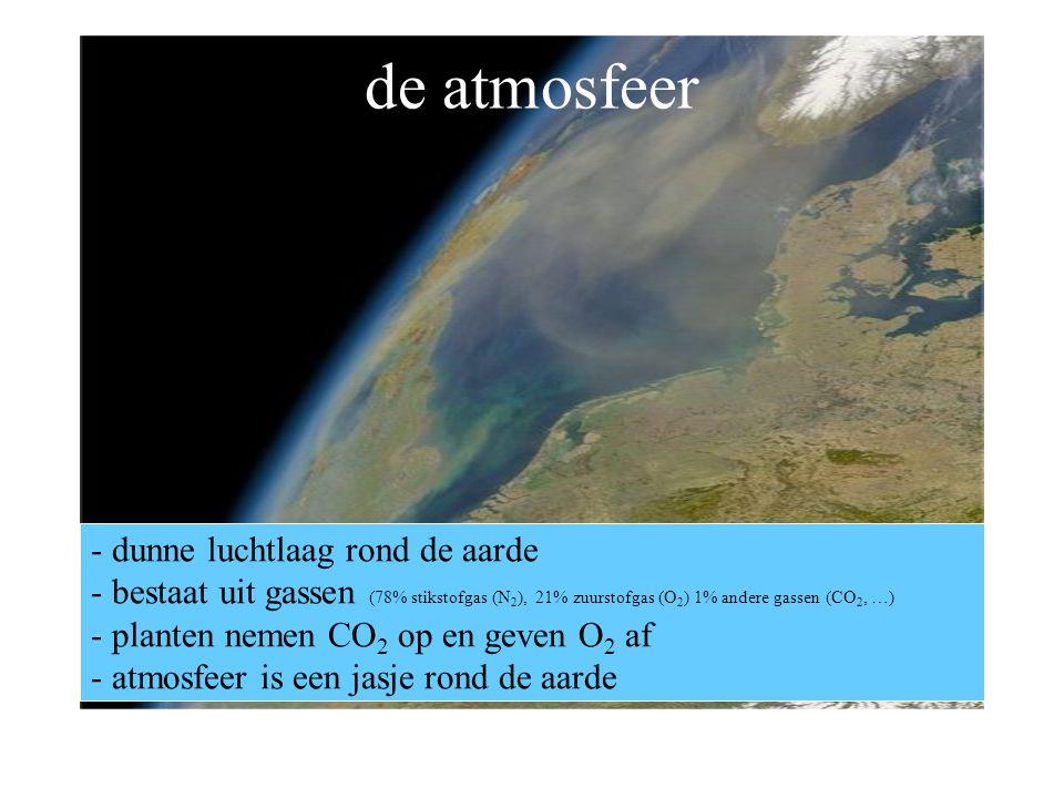 de atmosfeer dunne luchtlaag rond de aarde