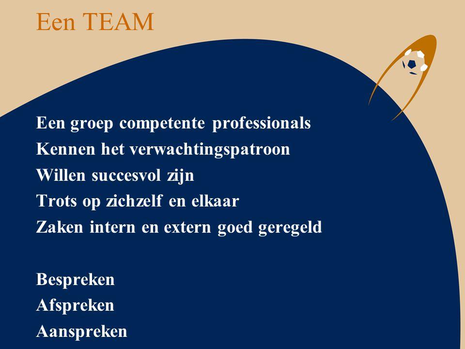 Een TEAM Een groep competente professionals