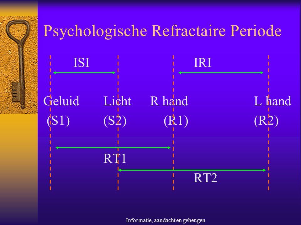 Psychologische Refractaire Periode