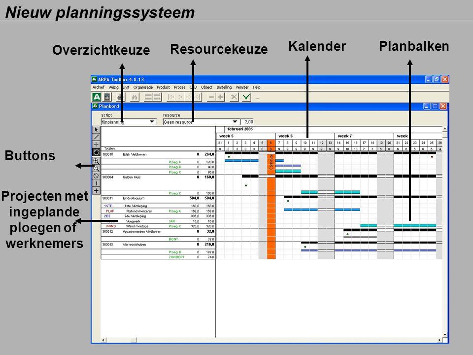 Nieuw planningssysteem