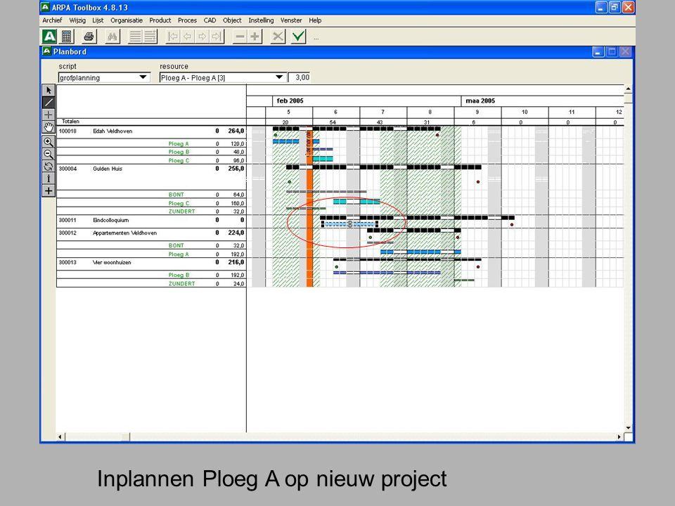 Inplannen Ploeg A op nieuw project