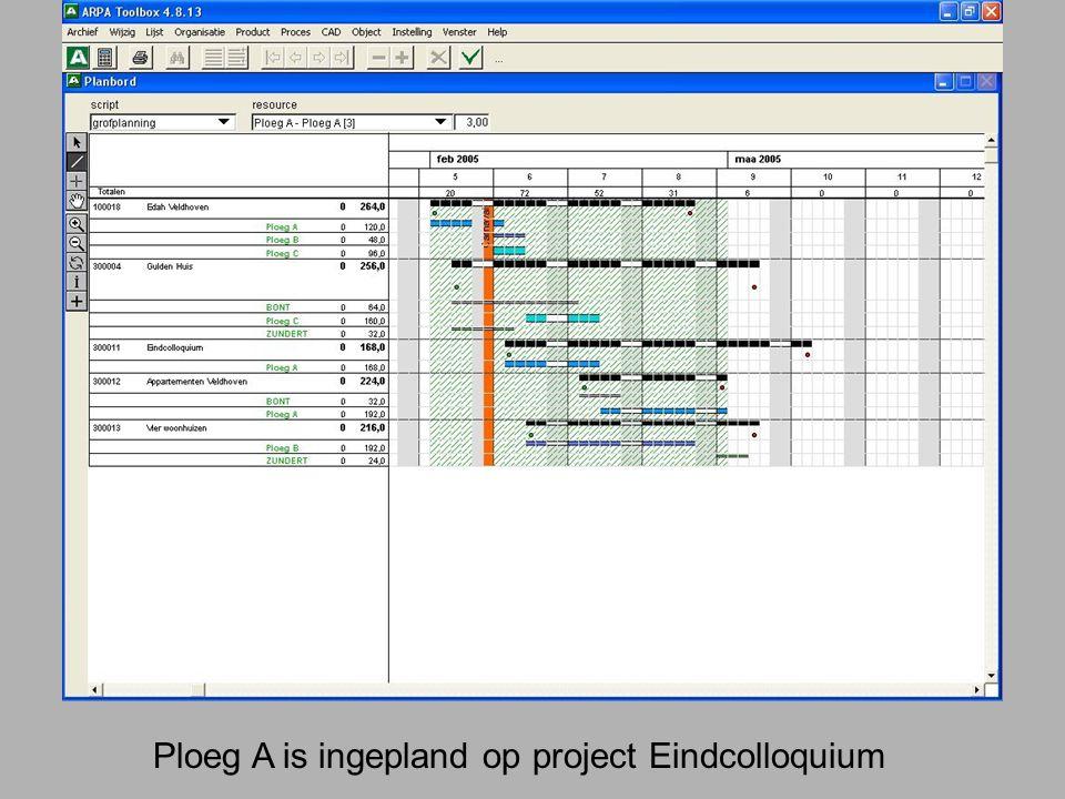 Ploeg A is ingepland op project Eindcolloquium
