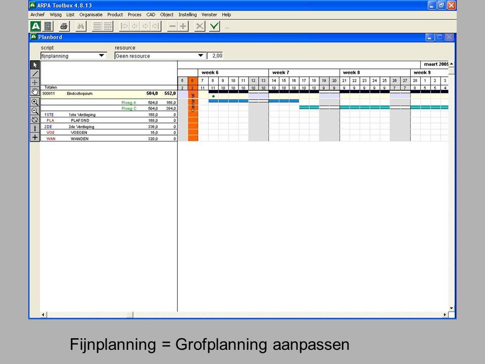 Fijnplanning = Grofplanning aanpassen