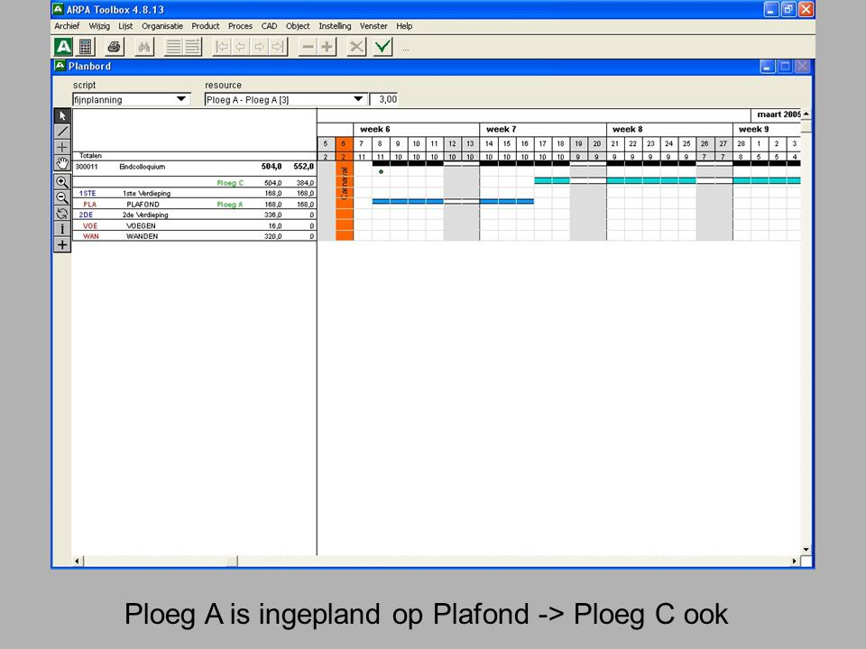 Ploeg A is ingepland op Plafond -> Ploeg C ook