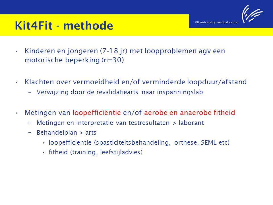 Kit4Fit - methode Kinderen en jongeren (7-18 jr) met loopproblemen agv een motorische beperking (n=30)