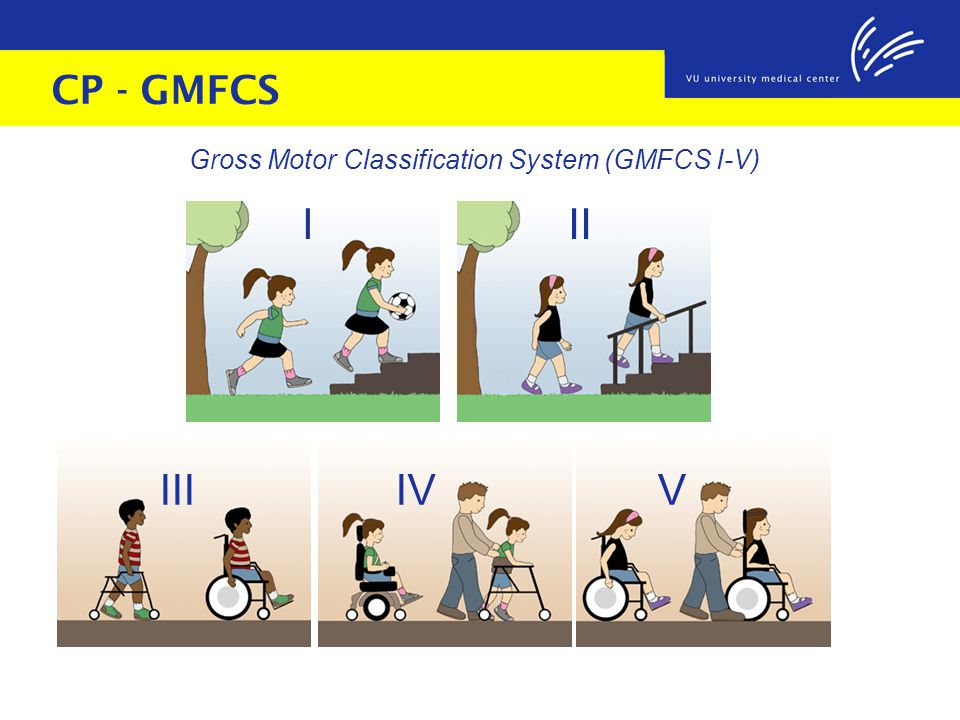 CP - GMFCS I II III IV V Gross Motor Classification System (GMFCS I-V)