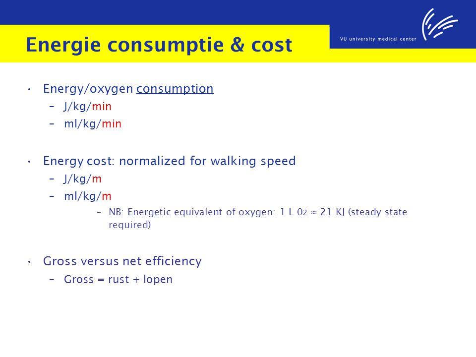 Energie consumptie & cost