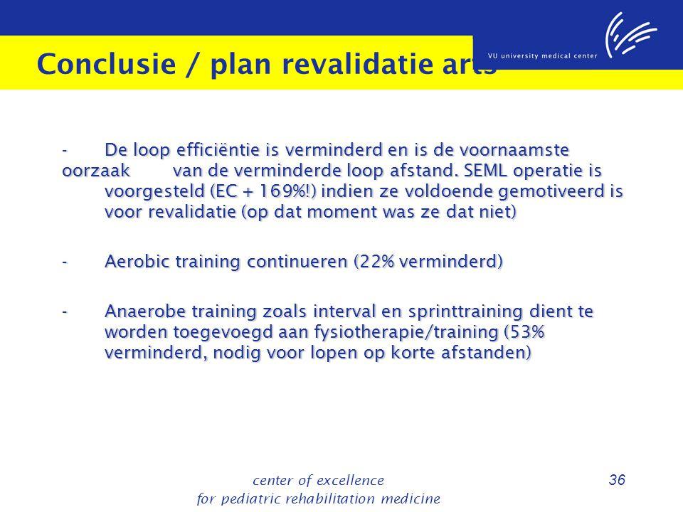 Conclusie / plan revalidatie arts