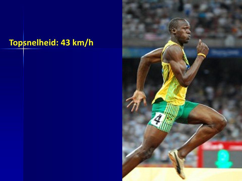 Topsnelheid: 43 km/h