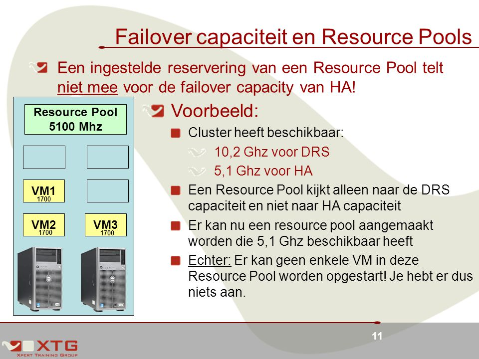 Failover capaciteit en Resource Pools