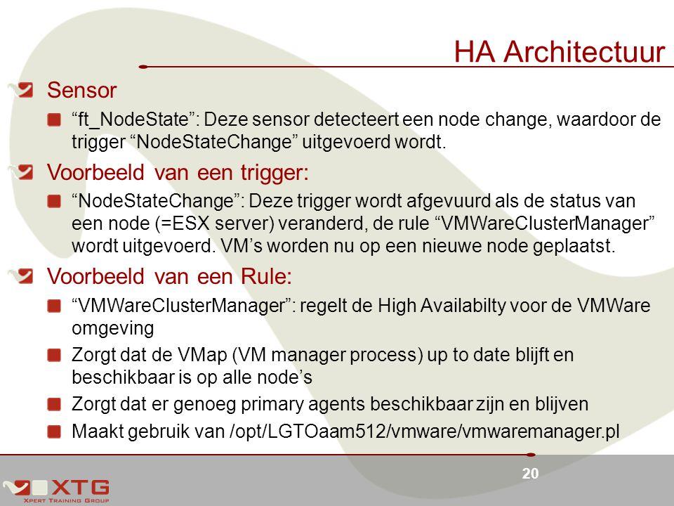 HA Architectuur Sensor Voorbeeld van een trigger: