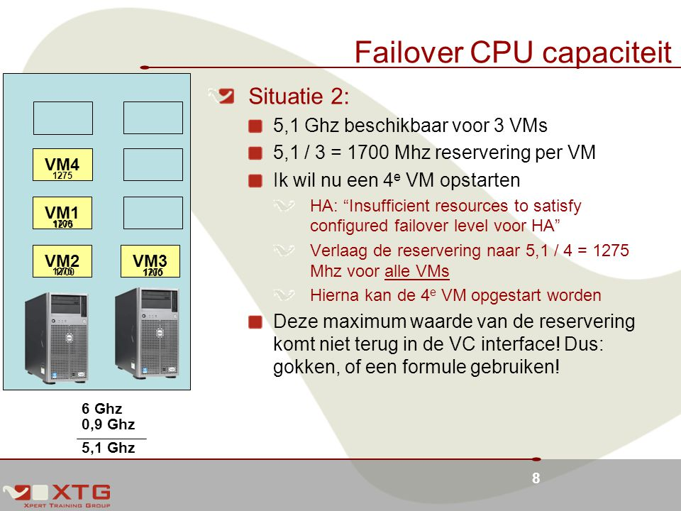 Failover CPU capaciteit